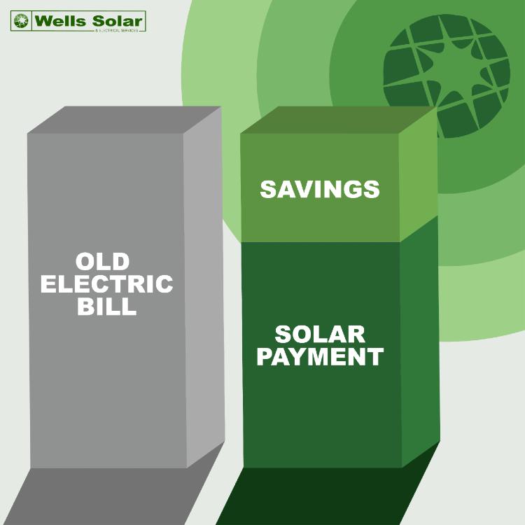 Cost-solar-san-antonio-tx-2020-1